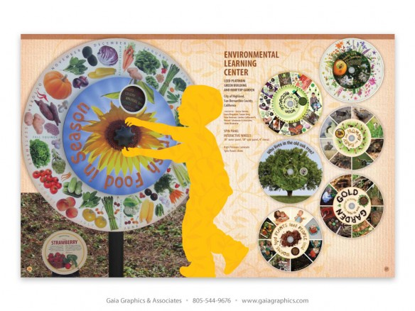 SPIN PANELS (3') ~ Environmental Learning Center Rooftop Garden, City of Highland, California (pp 26-27)